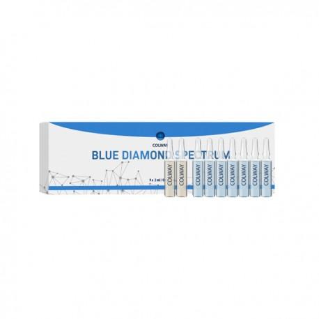 Blue Diamond Spectrum Ampoules
